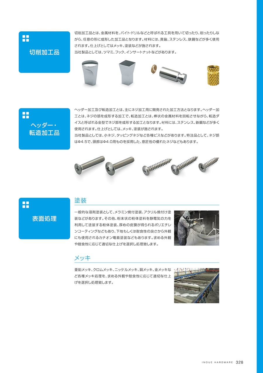 切削加工品切削加工品とは、金属材料を、バイト・ドリルなどと呼ばれる工具を用いて切ったり、削ったりしながら任意の形に成形した加工品となります。材料には、真鍮、ステンレス、鉄鋼などが多く使用されます。仕上げとしてはメッキ、塗装などが施されます。当社製品としては、ツマミ、フック、インサートナットなどがあります。ヘッダー・転造加工品ヘッダー加工及び転造加工とは、主にネジ加工用に開発された加工方法となります。ヘッダー加工とは、ネジの頭を成形する加工で、転造加工とは、棒状の金属材料を回転させながら、転造ダイスと呼ばれる金型でネジ部を成形する加工となります。材料には、ステンレス、鉄鋼などが多く使用されます。仕上げとしては、メッキ、塗装が施されます。当社製品としては、小ネジ、タッピングネジなど各種ビスなどがあります。特注品として、ネジ部はΦ4.5で、頭部はΦ4.0用ものを採用した、意匠性に優れたネジなどもあります。表面処理塗装一般的な溶剤塗装として、メラミン焼付塗装、アクリル焼付け塗装などがあります。その他、粉末状の粉体塗料を静電気の力を利用して塗装する粉体塗装、厚めの皮膜が得られるポリエチレンコーティングなどもあり、下地もしくは耐食性の良さから外観にも使用されるカチオン電着塗装などもあります。求める外観や耐食性に応じて適切な仕上げを選択し処理致します。メッキ亜鉛メッキ、クロムメッキ、ニッケルメッキ、銅メッキ、金メッキなど各種メッキ処理を、求める外観や耐食性に応じて適切な仕上げを選択し処理致します。