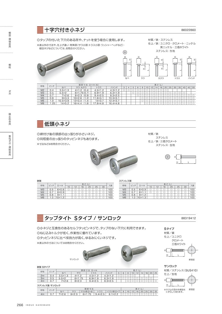 十字穴付き小ネジ◎タップの付いた下穴のある所や、ナットを使う場合に使用します。※表以外の寸法や、仕上げ違い・特殊頭(サラ小頭・トラス小頭・ワッシャーヘッドなど)・細目ネジなどについては、お問い合わせください。材質/鉄・ステンレス仕上/鉄:ユニクロ・クロメート・ニッケル・黒ニッケル・三価ホワイト | ステンレス:生地低頭小ネジ◎締付け後の頭部の出っ張りが小さいネジ。◎同程度の出っ張りのタッピンネジもあります。※寸法などはお問い合わせください。材質/鉄・ステンレス仕上/鉄:三価クロメート | ステンレス:生地タップタイト Sタイプ/サンロック◎小ネジと互換性のあるセルフタッピンネジで、タップのない下穴に利用できます。◎ねじ込みトルクが低く、作業性に優れています。◎タッピンねじに比べ保持力が高く、ゆるみにくいネジです。※表以外の寸法についてはお問い合わせください。Sタイプ材質/鋼仕上/ユニクロ・クロメート・三価ホワイトサンロック材質/ステンレス(SUS410)仕上/生地